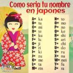 Como seria tu nombre en japones - memes en linea